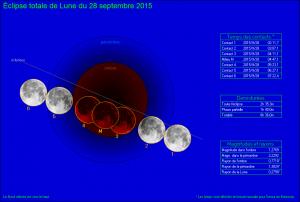 Eclipse du 28 sept 2015