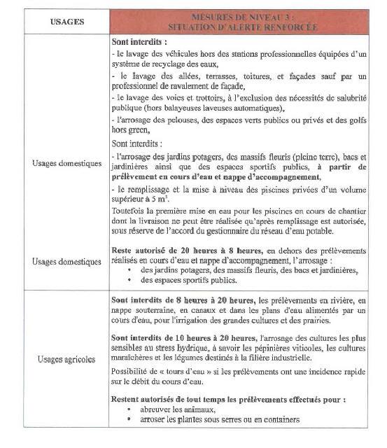 Arrêté%20restriction%20240620-page-004_1